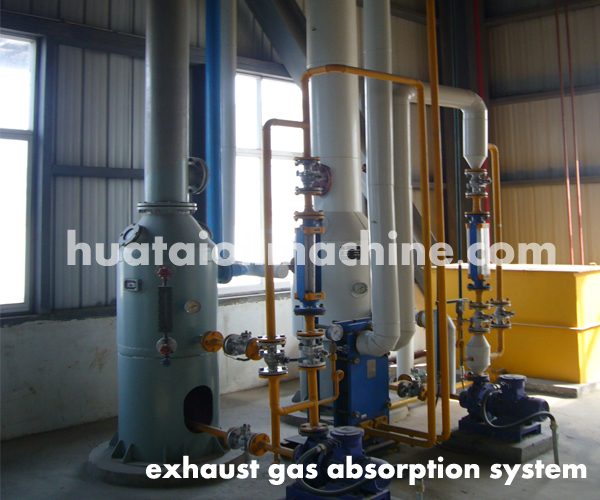 exhaust gas absorption